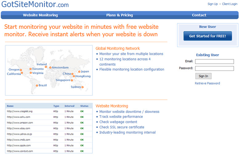 Tracking Your Website's Uptime: The Ultimate Guide