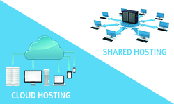 shared hosting & cloud hosting