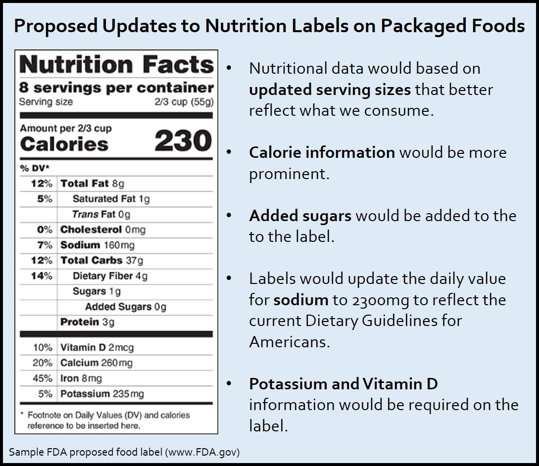 Ingredients Label Template information for consumers drugs gt otc – Ingredients Label Template