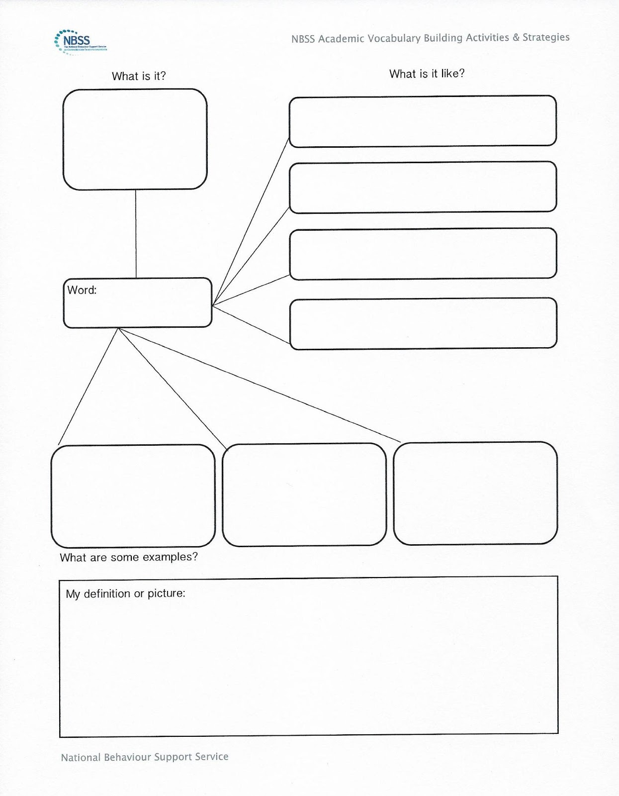18 Vocabulary Graphic Organizers Images