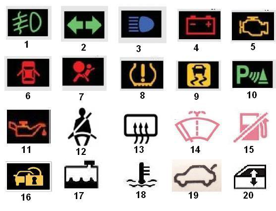 12 Car Warning Icons Images Car Dashboard Warning Lights