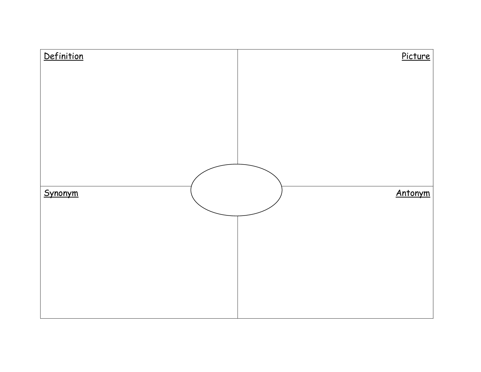 11 Graphic Organizer Template Images