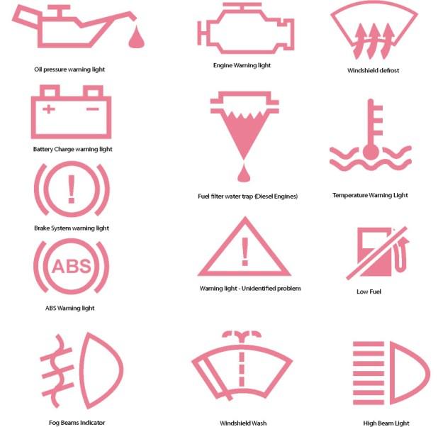 Car Symbols Meaning Carlazosfo