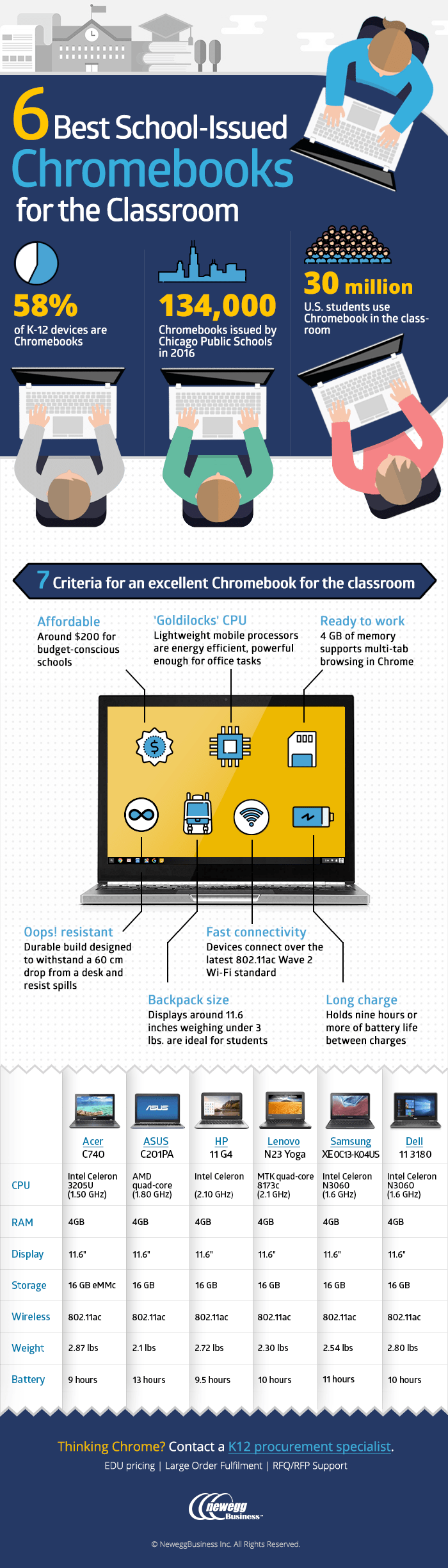 best chromebooks for classrooms and schools
