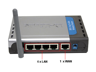 WAN and LAN ports on a small business router
