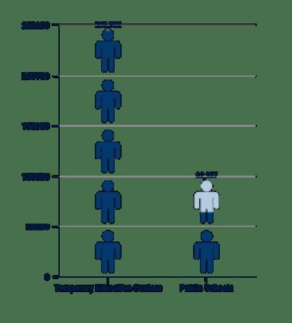 03_types-of-schooling