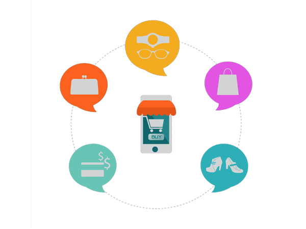Use of Machine Learning in Retail