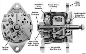 26SI  21SI alternator specifications :: Delco Remy