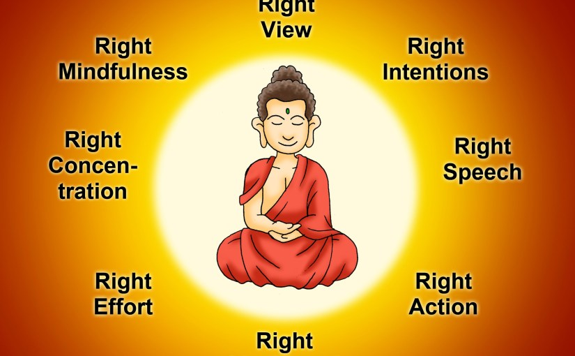 Buddhism-Facts