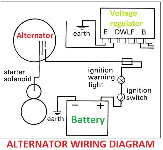 car wiring diagram for alternator and starter  freightliner