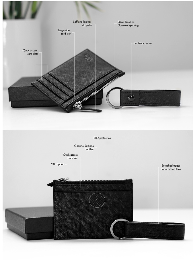 Co. Men. New Labels Only. Wallet Features
