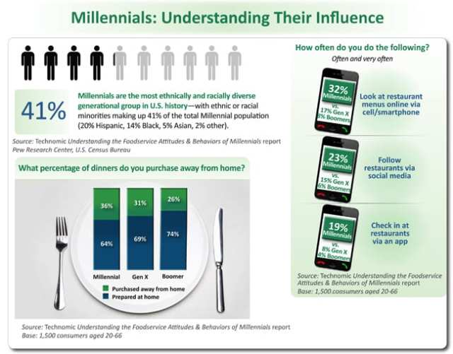 millennial_infographic_v2