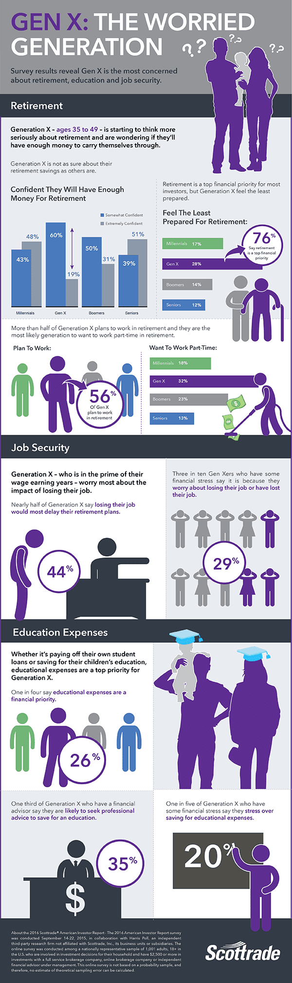 gen-x-infographic