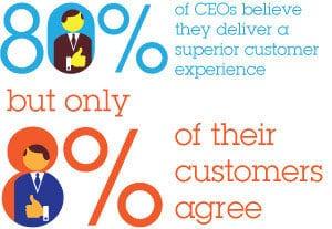 bda_customer_imperative_300x207