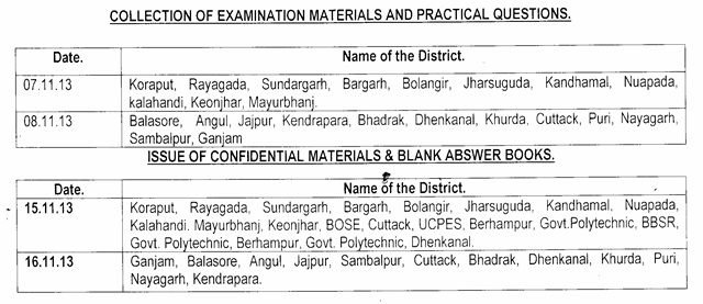 Collection of Exam Materials & Practical Questions