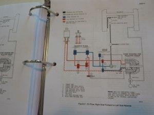 Case 1816, 1816B, 1816C UniLoader Skid Steer Service Manual Repair Shop NEW | eBay