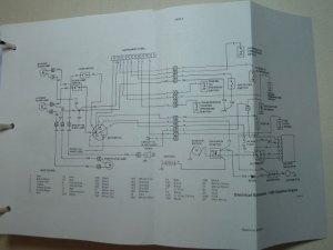Case 1825 UniLoader Skid Steer Service Manual Repair Shop Book NEW wBinder | eBay