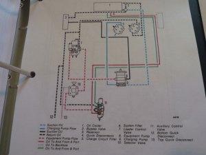 Case 1845B UniLoader Skid Steer Service Manual Repair
