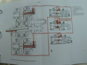 Case 850C, 855C Crawler Dozer Bulldozer Service Manual