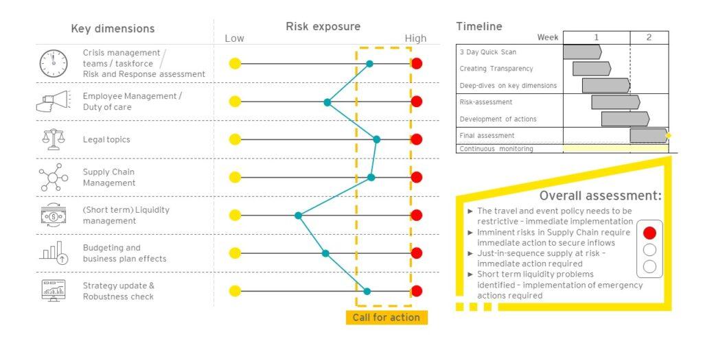 ey-switzerland-blog-Operational-Resilience