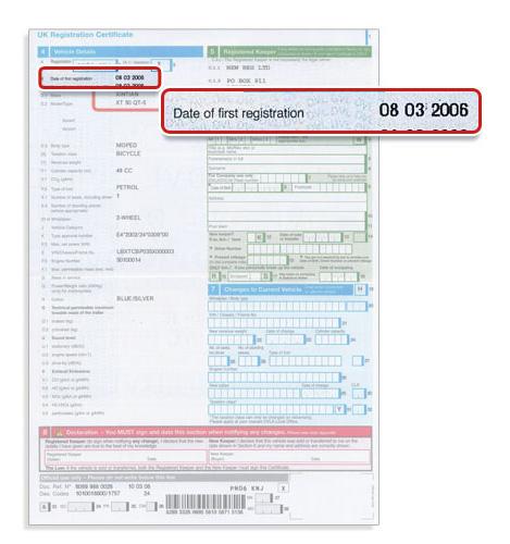 Find Your Vehicle Registration Number