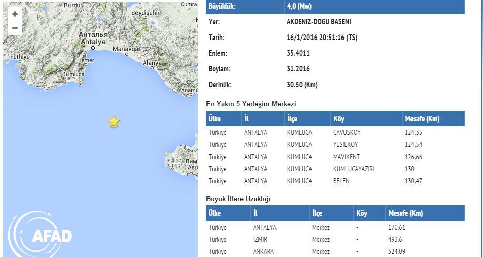 Землетрясение магнитудой 4,0 произошло в Анталии