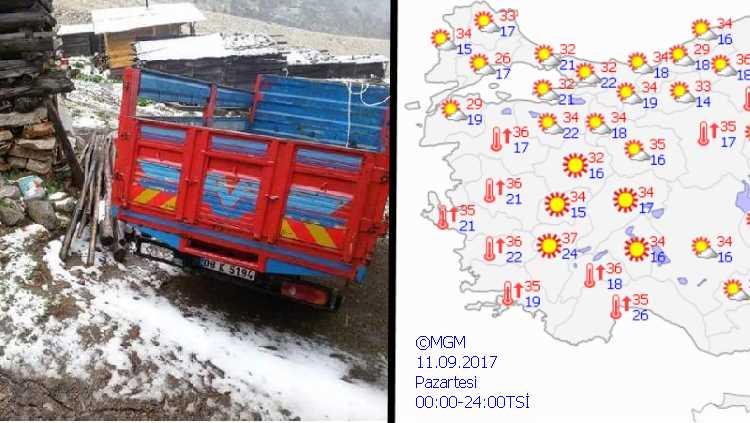 Первый снег и последняя жаркая неделя в Турции