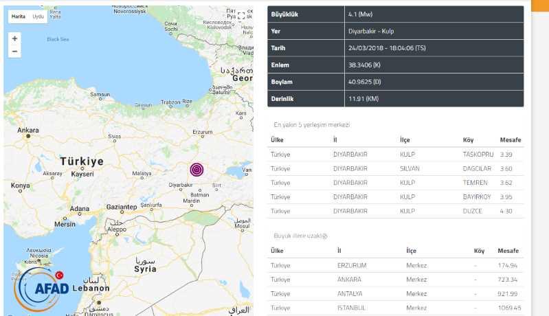 4,1 балла потрясли юго-восток Турции