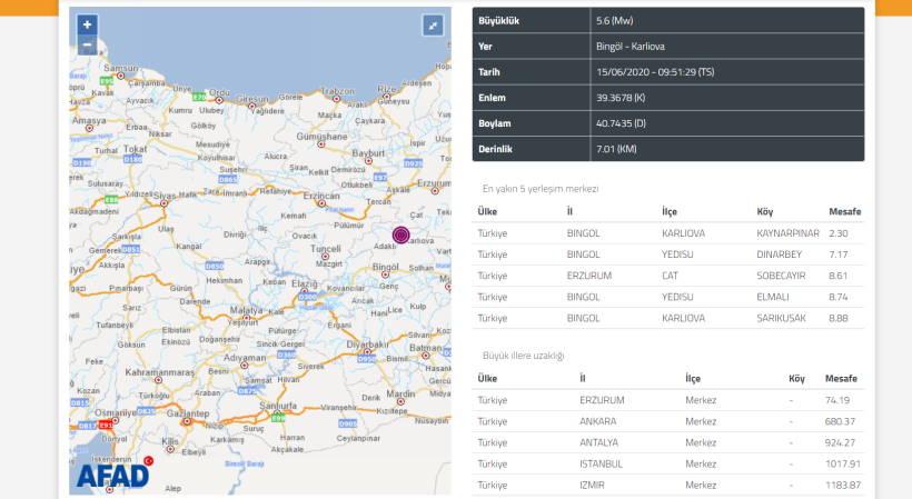 Турция пережила новое землетрясение 5,6 баллов
