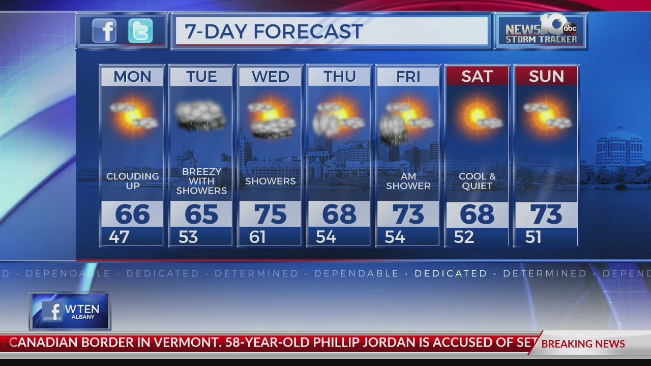 9/23: Storm Tracker Evening Forecast