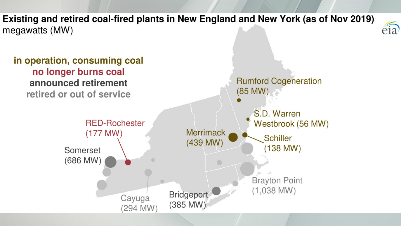 map of coal-fired power plants in new york and new england