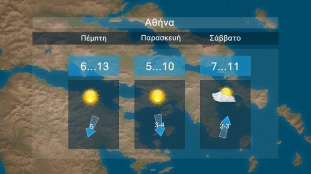 Καιρός: Ανεβαίνει σήμερα η θερμοκρασία – Νέα πτώση την Παρασκευή
