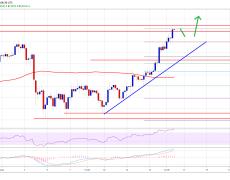 Bitcoin (BTC) Price Breaks $9k: Next Possible Target $10K