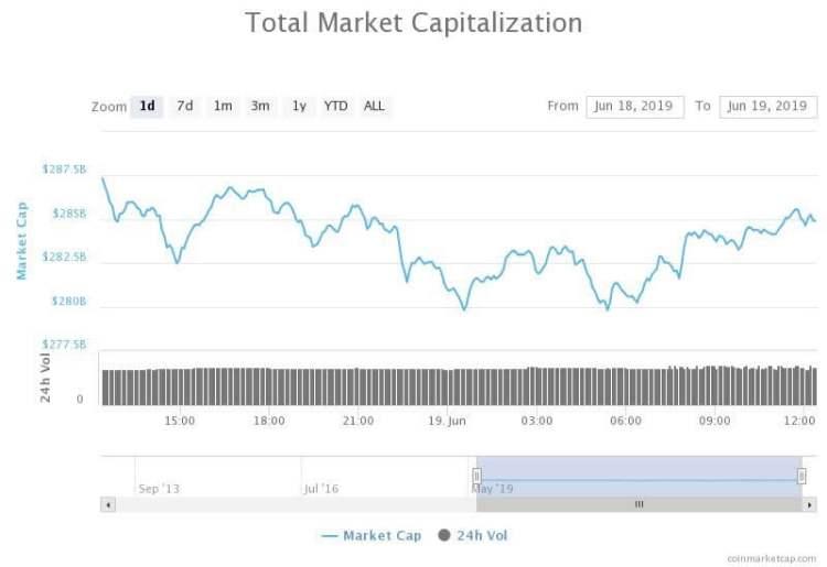 crypto market prices live