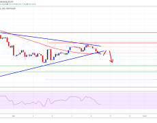 Bitcoin And Crypto Market Cap Declining: BCH, BNB, EOS, TRX Analysis
