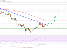 Ripple (XRP) Above This Crucial Breakout Zone Could Spark Massive Rally