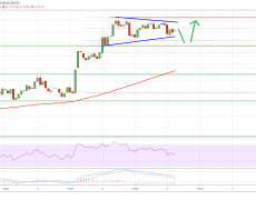 Ripple (XRP) Is Primed For Another Rally And Only 1 Thing Is Holding It Back