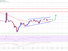 Here's Why Bitcoin Bears Must Wait for $6K Considering A Correction Is Due