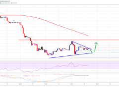 Do or Die For Bitcoin Bulls: Here's What Could Trigger Short Term Rebound