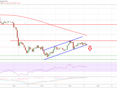 Ripple (XRP) Just Rejected Key Resistance And Its Exposed To Fresh Decline
