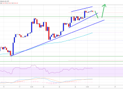 Ethereum Flirts With Key Resistance But Here's Why Bulls Are Comfortable