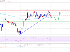 Ethereum Breaking This Single Level Will Spark a Strong Rally