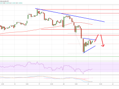 Ripple (XRP) Relatively Bearish; Here's Key Support Turned Resistance