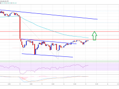 Ethereum Just Broke $190 and Its Primed To Test $205: Here's Why