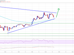 This Simple Breakout Pattern Suggests Ethereum Could Rally To $230
