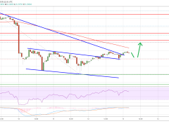Ripple (XRP) Could Narrowly Avoid Major Downtrend If It Closes Above $0.20