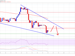 Bitcoin Dives Below Key Uptrend Support: Here's Why Bears Are Comfortable