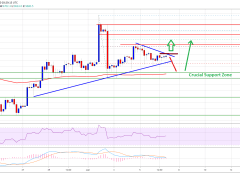 This Simple Technical Breakout Pattern Could Trigger New Bitcoin Rally