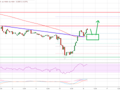 Ripple (XRP) Rallies Above Key Resistance After Double Bottom Emerges