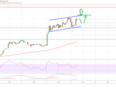This Confluence Of Bullish Factors Shows Ripple (XRP) Could Rally To $0.212